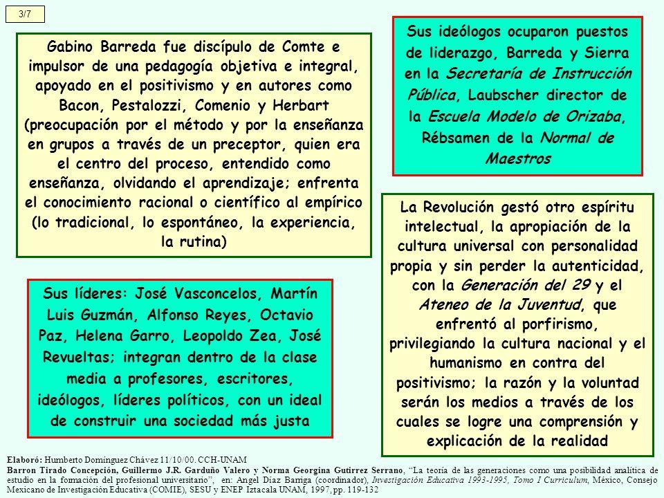 4/7 Elaboró: Humberto Domínguez Chávez 11/10/00.CCH-UNAM Barron Tirado Concepción, Guillermo J.R.