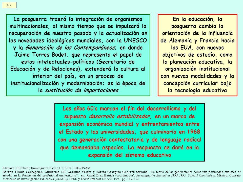 5/7 Elaboró: Humberto Domínguez Chávez 11/10/00.CCH-UNAM Barron Tirado Concepción, Guillermo J.R.