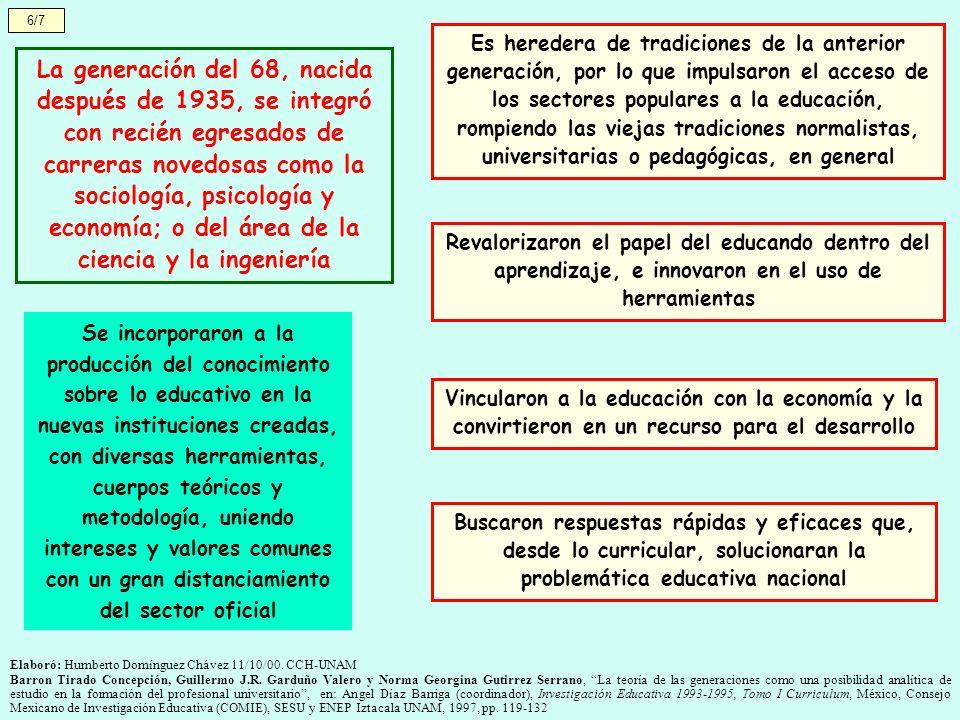 7/7 Elaboró: Humberto Domínguez Chávez 11/10/00.CCH-UNAM Barron Tirado Concepción, Guillermo J.R.