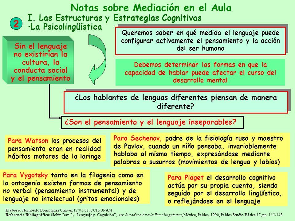 Elaboró: Humberto Domínguez Chávez 12/01/01. CCH-UNAM Referencia Bibliográfica: Slobin Dan I., Lenguaje y Cognición, en: Introducción a la Psicolingüí