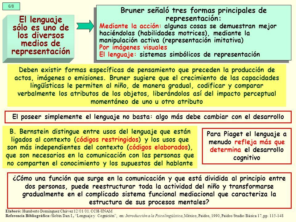 6/8 El lenguaje sólo es uno de los diversos medios de representación Bruner señaló tres formas principales de representación: Mediante la acción: algu