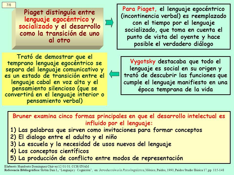 7/8 Para Piaget, el lenguaje egocéntrico (incontinencia verbal) es reemplazado con el tiempo por el lenguaje socializado, que toma en cuenta el punto