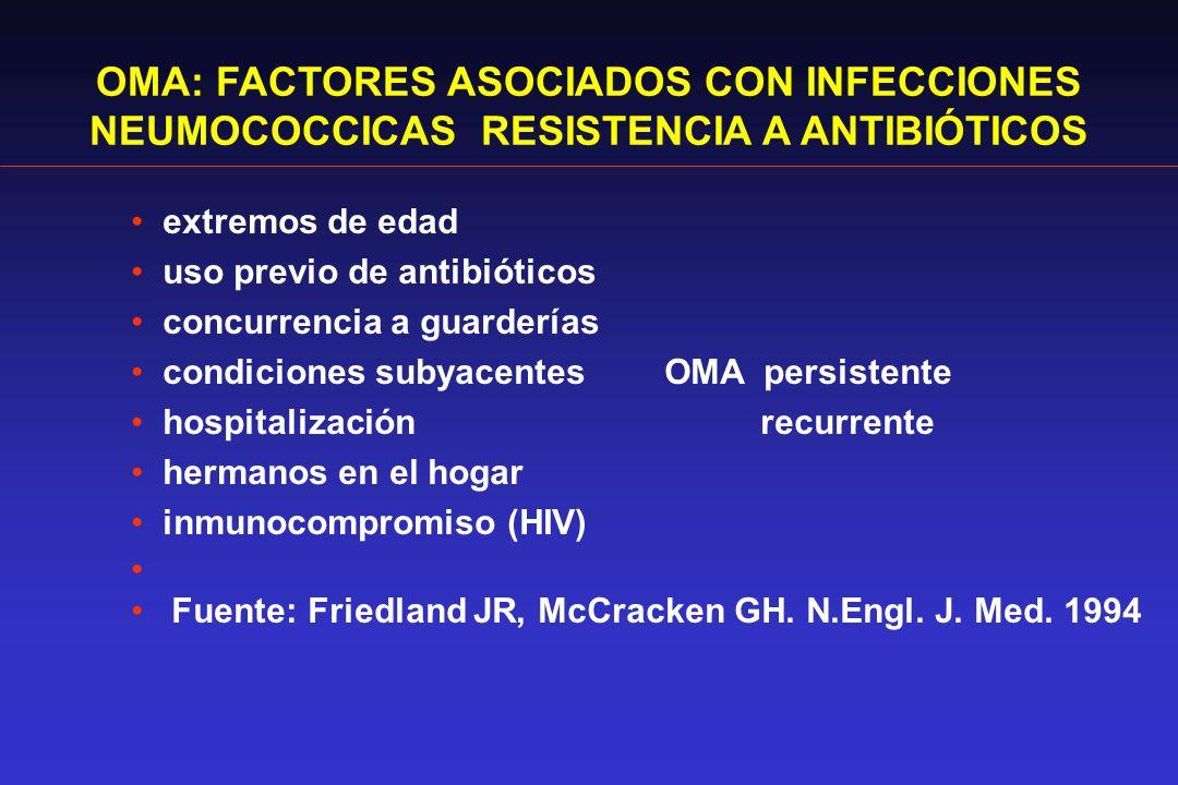 COMPARATIVE DISTRIBUTION OF CIPROFLOXACIN, LEVOFLOXACIN AND GATIFLOXACIN MICs AGAINST 30 Streptococcus pneumoniae STRAINS Smayevsky-Bantar et al.