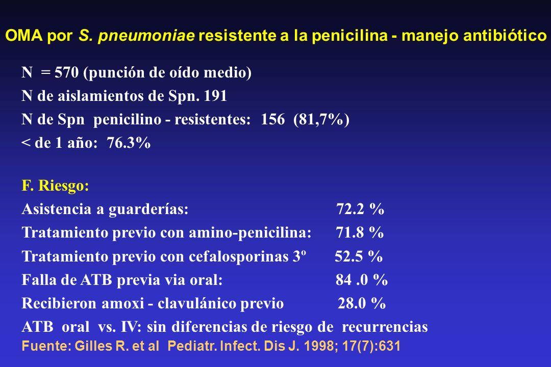 OMA: FACTORES ASOCIADOS CON INFECCIONES NEUMOCOCCICAS RESISTENCIA A ANTIBIÓTICOS extremos de edad uso previo de antibióticos concurrencia a guarderías