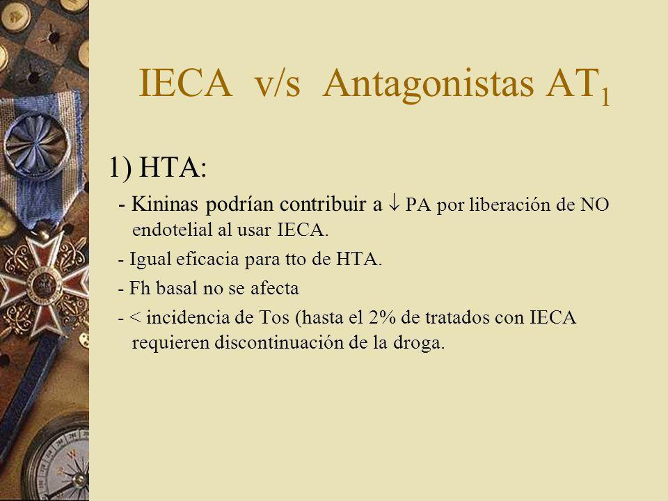 IECA v/s Antagonistas AT 1 1) HTA: - Kininas podrían contribuir a PA por liberación de NO endotelial al usar IECA. - Igual eficacia para tto de HTA. -