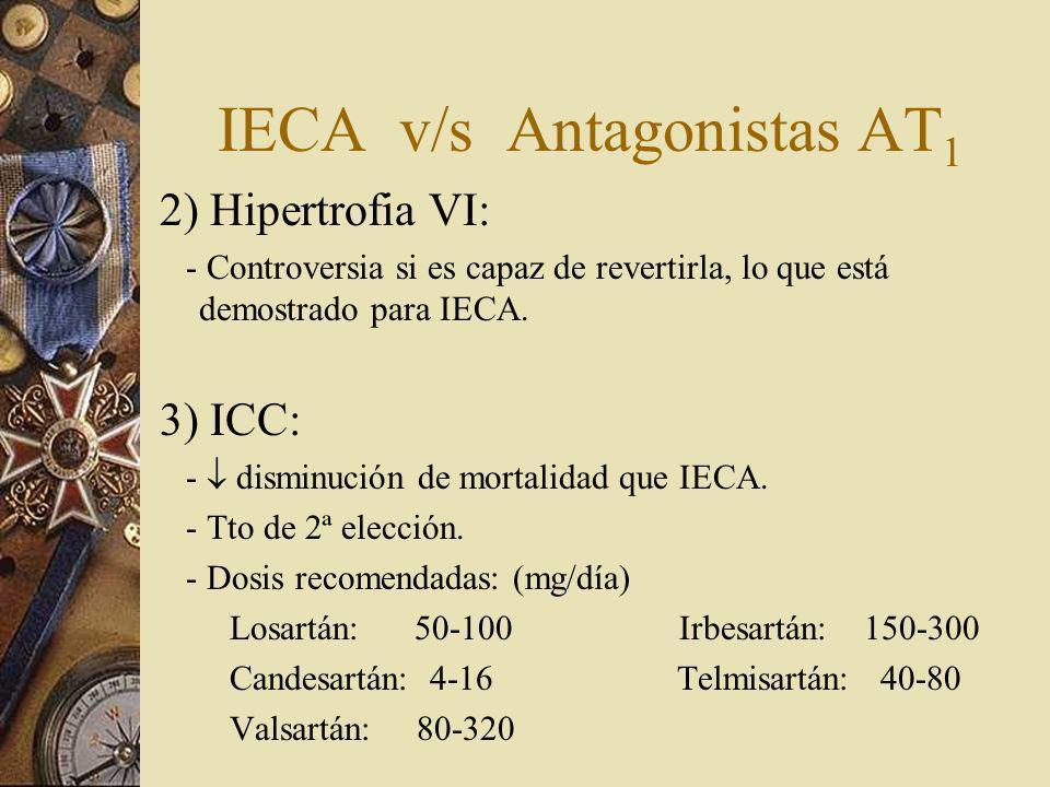 IECA v/s Antagonistas AT 1 2) Hipertrofia VI: - Controversia si es capaz de revertirla, lo que está demostrado para IECA. 3) ICC: - disminución de mor