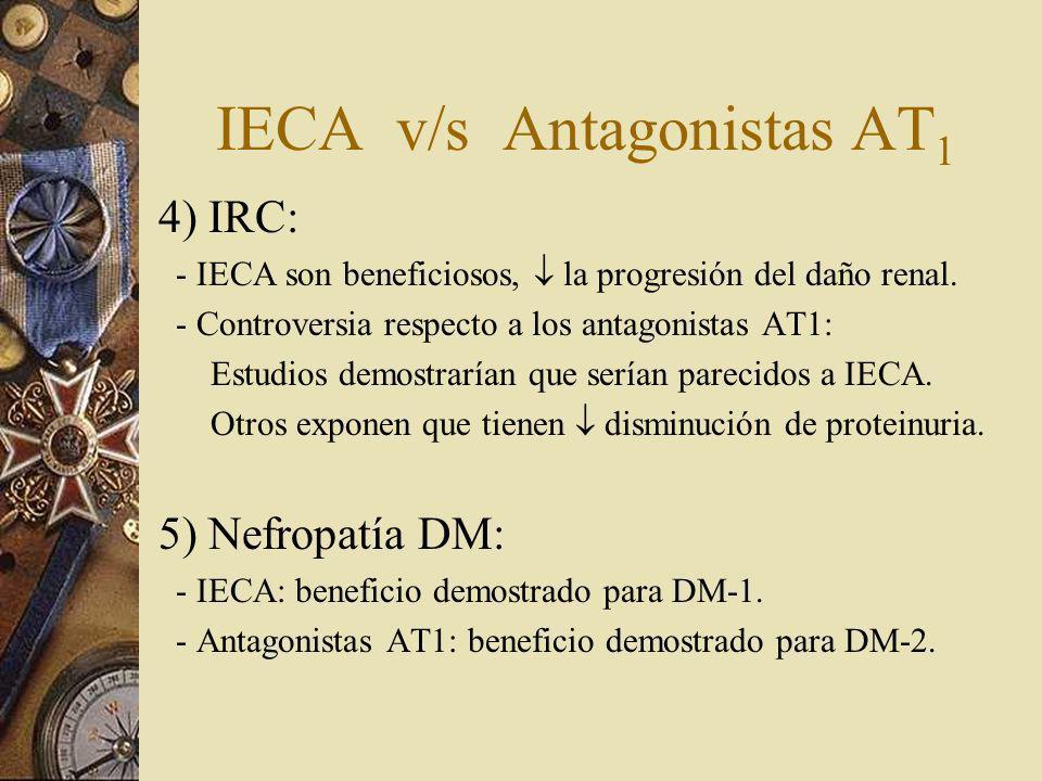 IECA v/s Antagonistas AT 1 4) IRC: - IECA son beneficiosos, la progresión del daño renal. - Controversia respecto a los antagonistas AT1: Estudios dem
