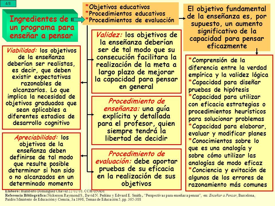 Ingredientes de un programa para enseñar a pensar * Objetivos educativos * Procedimientos educativos * Procedimientos de evaluación 4/8 El objetivo fu