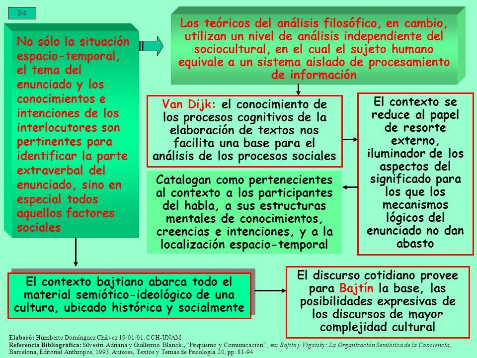 2/4 No sólo la situación espacio-temporal, el tema del enunciado y los conocimientos e intenciones de los interlocutores son pertinentes para identifi