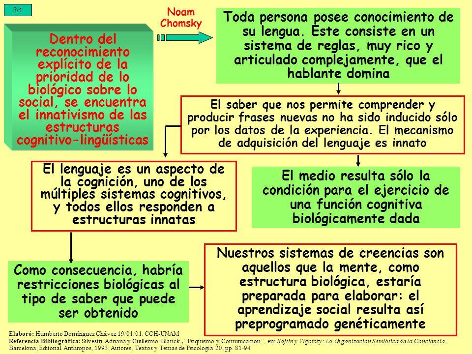 La concepción social del psiquismo se debe a Vygotsky (Escuela de Psicología Sociohistórica) 4/4 La verdadera fuente del psiquismo se encuentra en las relaciones sociales.