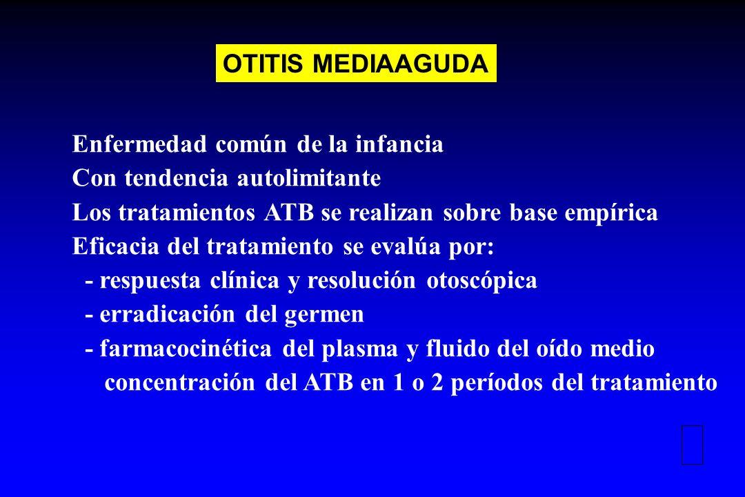FARMACOCINÉTICA DE AMOXICILINA EN OIDO MEDIO OMA = 34, timpanocentesis, tratada con amoxicilina 40 mg./Kg/día 48-72hs: timpanocentesis, dosis de AMX: 25 mg/Kg hemocultivo, dosaje de amoxi en plasma y líquido de OM 1) Infección bacteriana 11 (37%) - 2) Viral 6 (20%) 3) mixta 7 (23%) cultivos +: Pre ATB 23/40 (57%) y Pos-ATB al 3er día: 4/38 % (10%) picos de ATB en plasma : desde niveles no detectables a 20 0 µg/ml 1) X = 9.5 µg/ml 2) X = 2.7 µg/ml (< PENETRACIÓN DEL ATB) CONCLUSIONES: Dosis de 40 mg/Kg/día serían insuficientes para erradicar S.pneumoniae con R a penicilinas cuando coexiste una infección viral Fuente: Canatax D., Giebink, et al.