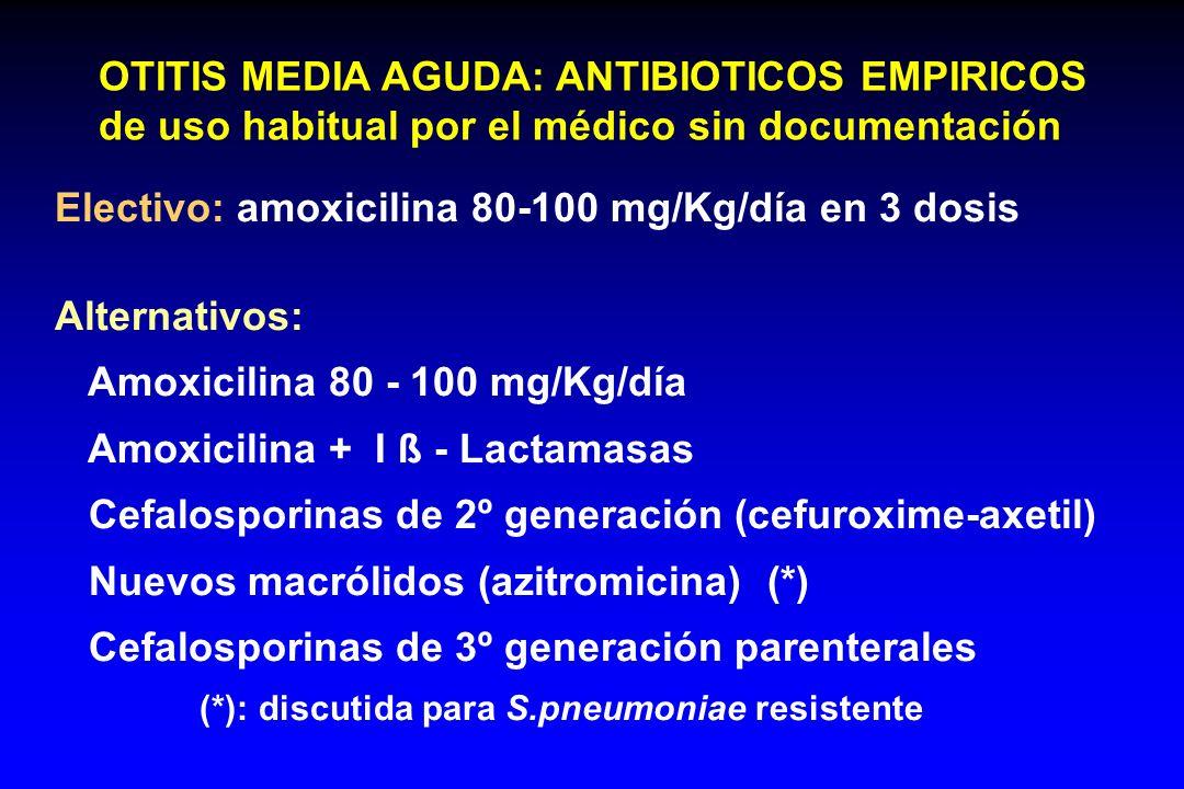 OTITIS MEDIA AGUDA: ANTIBIOTICOS EMPIRICOS de uso habitual por el médico sin documentación Electivo: amoxicilina 80-100 mg/Kg/día en 3 dosis Alternati