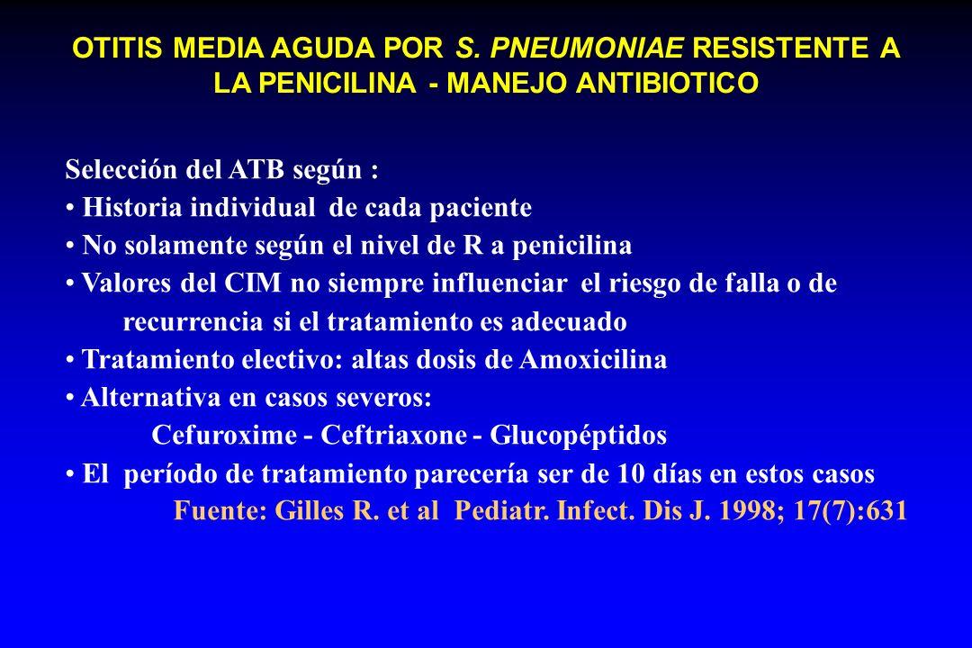 OTITIS MEDIA AGUDA POR S. PNEUMONIAE RESISTENTE A LA PENICILINA - MANEJO ANTIBIOTICO Selección del ATB según : Historia individual de cada paciente No