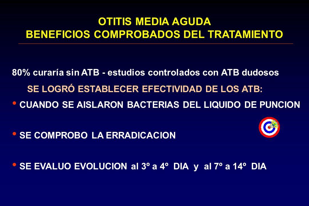 OTITIS MEDIA AGUDA BENEFICIOS COMPROBADOS DEL TRATAMIENTO 80% curaría sin ATB - estudios controlados con ATB dudosos SE LOGRÓ ESTABLECER EFECTIVIDAD D