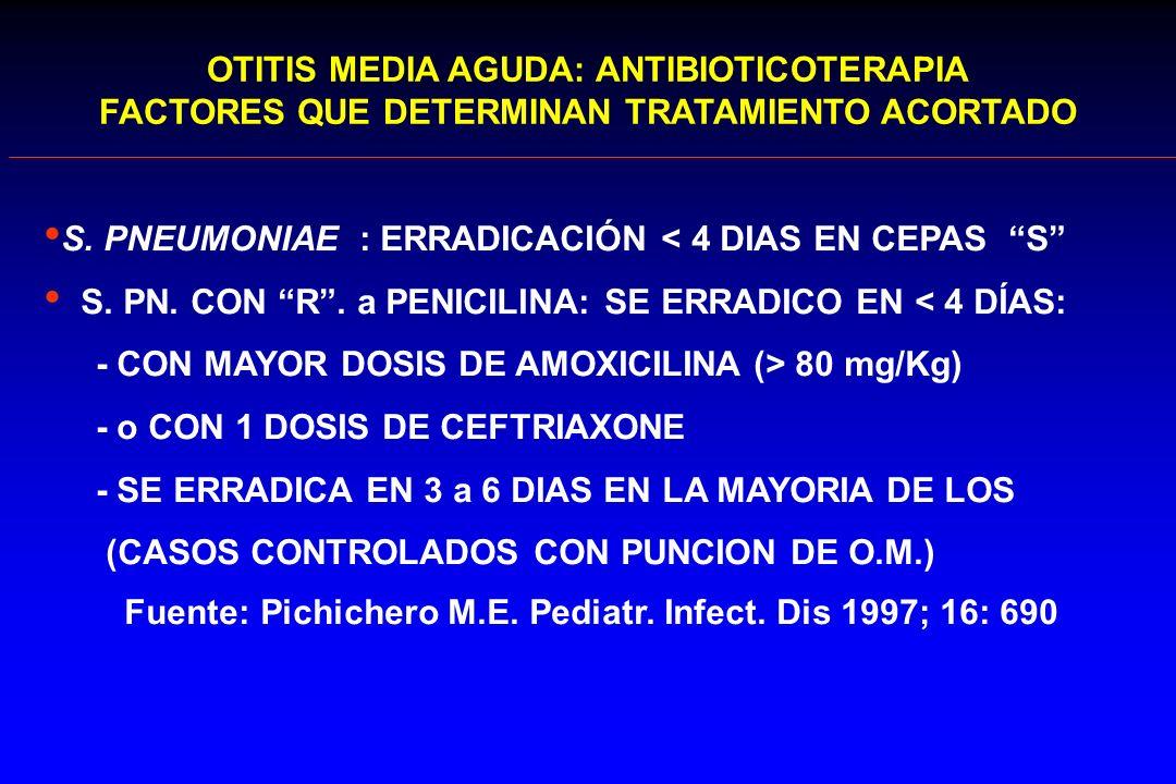 OTITIS MEDIA AGUDA: ANTIBIOTICOS EMPIRICOS de uso habitual por el médico sin documentación Electivo: amoxicilina 80-100 mg/Kg/día en 3 dosis Alternativos: Amoxicilina 80 - 100 mg/Kg/día Amoxicilina + I ß - Lactamasas Cefalosporinas de 2º generación (cefuroxime-axetil) Nuevos macrólidos (azitromicina) (*) Cefalosporinas de 3º generación parenterales (*): discutida para S.pneumoniae resistente