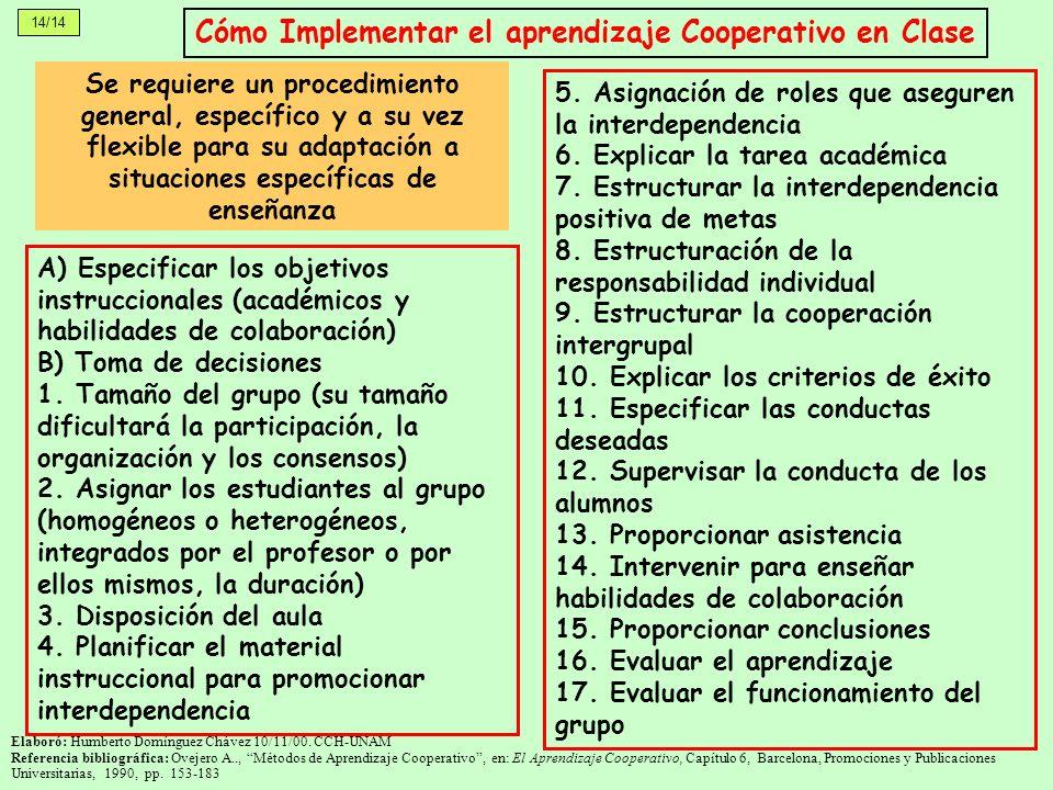 14/14 Se requiere un procedimiento general, específico y a su vez flexible para su adaptación a situaciones específicas de enseñanza Cómo Implementar