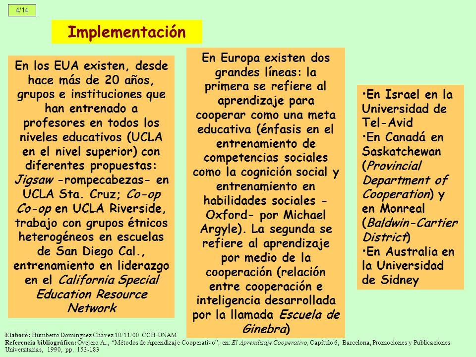 Implementación 4/14 Elaboró: Humberto Domínguez Chávez 10/11/00. CCH-UNAM Referencia bibliográfica: Ovejero A.., Métodos de Aprendizaje Cooperativo, e