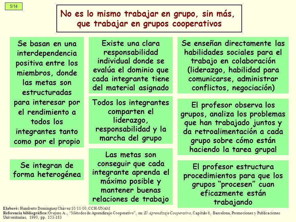 5/14 Elaboró: Humberto Domínguez Chávez 10/11/00. CCH-UNAM Referencia bibliográfica: Ovejero A.., Métodos de Aprendizaje Cooperativo, en: El Aprendiza
