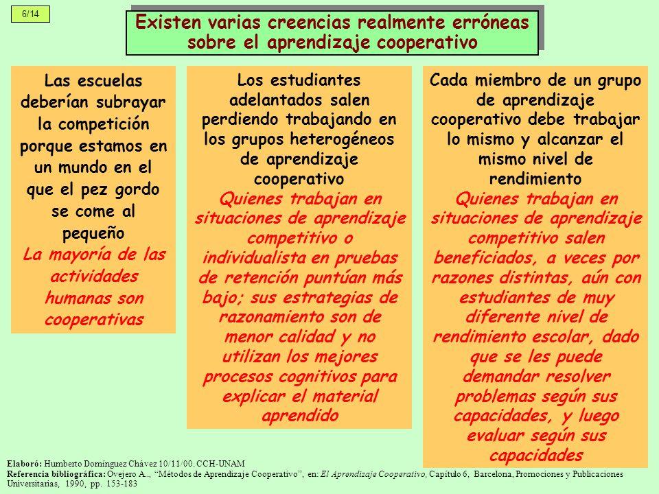 6/14 Existen varias creencias realmente erróneas sobre el aprendizaje cooperativo Existen varias creencias realmente erróneas sobre el aprendizaje coo