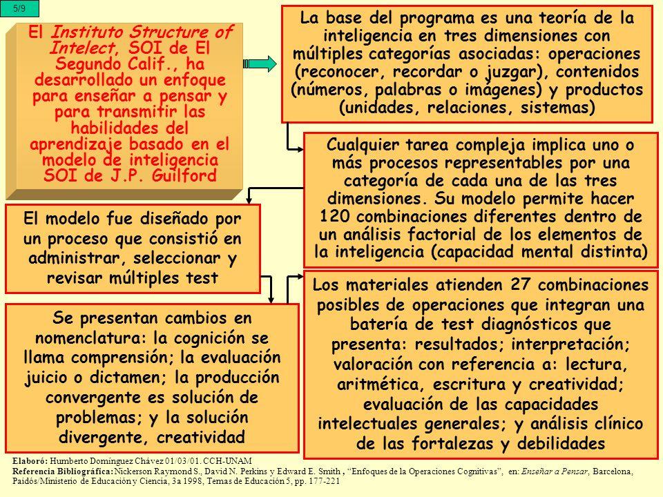 5/9 El Instituto Structure of Intelect, SOI de El Segundo Calif., ha desarrollado un enfoque para enseñar a pensar y para transmitir las habilidades d