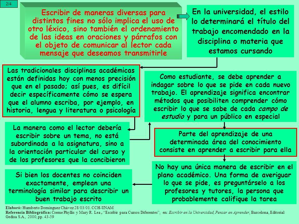 2/4 Escribir de maneras diversas para distintos fines no sólo implica el uso de otro léxico, sino también el ordenamiento de las ideas en oraciones y