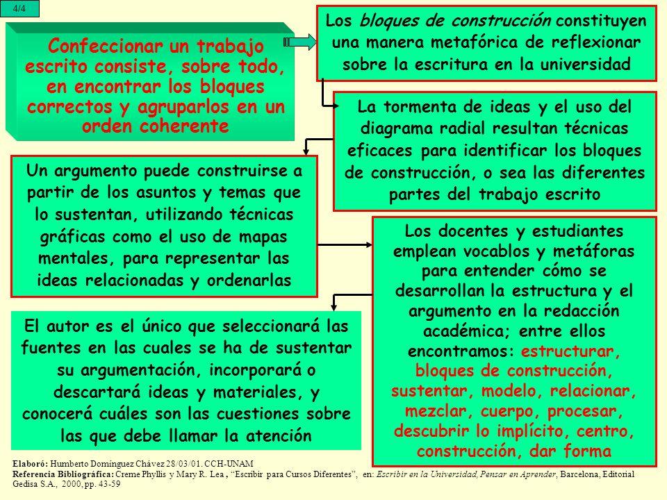 Confeccionar un trabajo escrito consiste, sobre todo, en encontrar los bloques correctos y agruparlos en un orden coherente 4/4 Los bloques de constru
