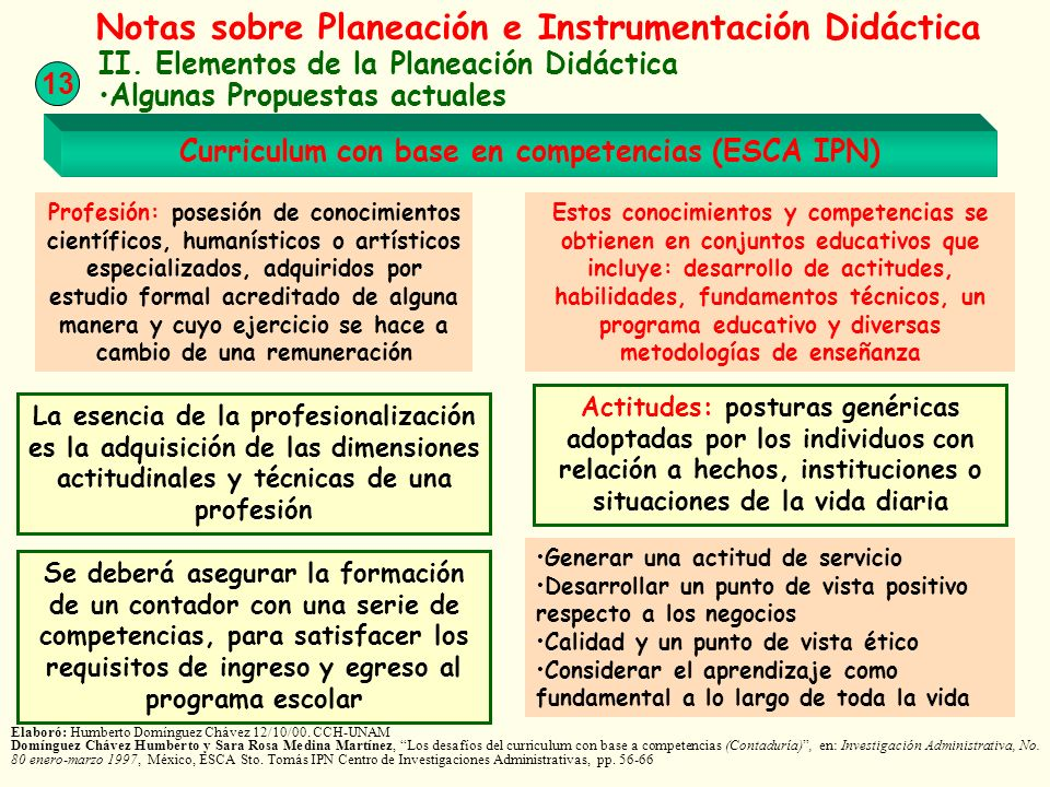 13 Notas sobre Planeación e Instrumentación Didáctica II. Elementos de la Planeación Didáctica Algunas Propuestas actuales Curriculum con base en comp