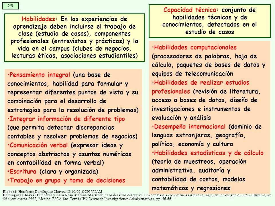 Elaboró: Humberto Domínguez Chávez 12/10/00. CCH-UNAM Domínguez Chávez Humberto y Sara Rosa Medina Martínez, Los desafíos del curriculum con base a co