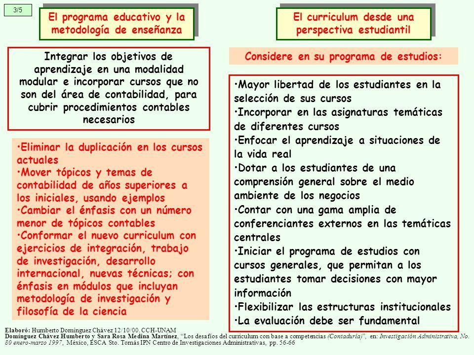 El programa educativo y la metodología de enseñanza 3/5 Elaboró: Humberto Domínguez Chávez 12/10/00. CCH-UNAM Domínguez Chávez Humberto y Sara Rosa Me