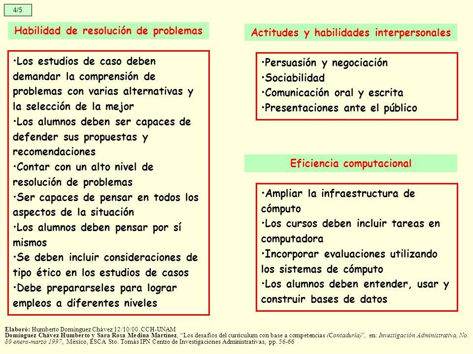 Habilidad de resolución de problemas 4/5 Elaboró: Humberto Domínguez Chávez 12/10/00.
