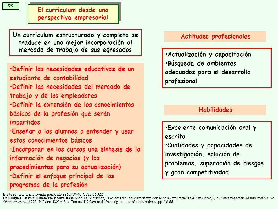 El curriculum desde una perspectiva empresarial 5/5 Un curriculum estructurado y completo se traduce en una mejor incorporación al mercado de trabajo