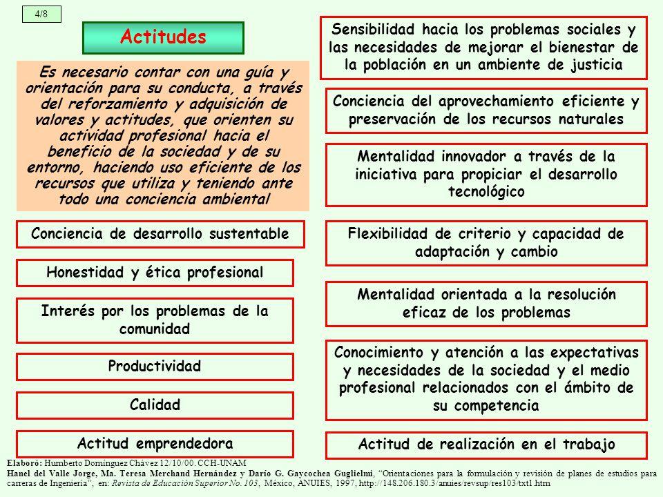 Actitudes Es necesario contar con una guía y orientación para su conducta, a través del reforzamiento y adquisición de valores y actitudes, que orient