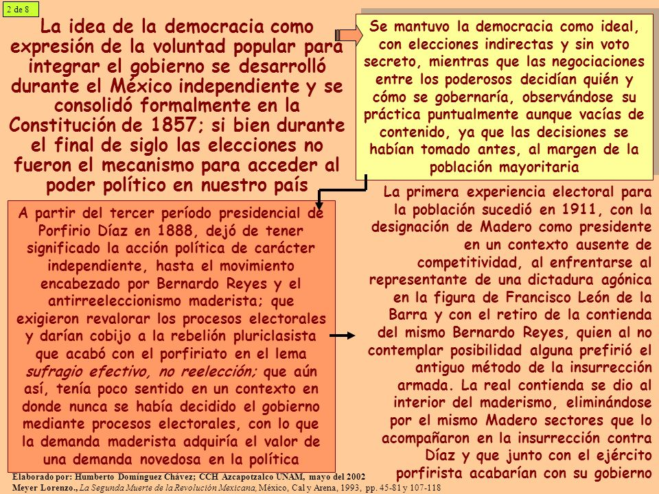 La idea de la democracia como expresión de la voluntad popular para integrar el gobierno se desarrolló durante el México independiente y se consolidó