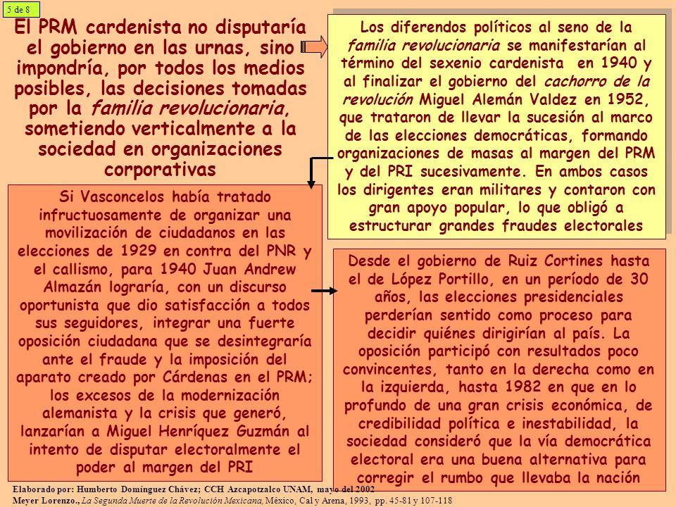 El PRM cardenista no disputaría el gobierno en las urnas, sino impondría, por todos los medios posibles, las decisiones tomadas por la familia revoluc