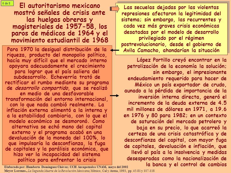 El autoritarismo mexicano mostró señales de crisis ante las huelgas obreras y magisteriales de 1957-58, los paros de médicos de 1964 y el movimiento e