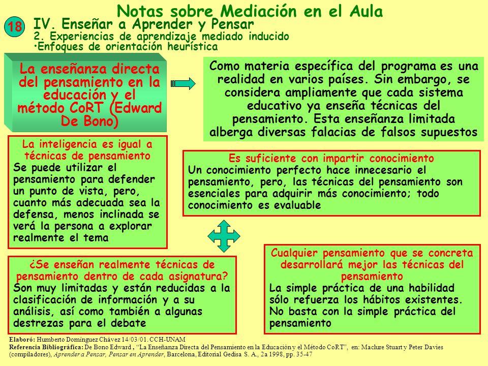 La enseñanza directa del pensamiento en la educación y el método CoRT (Edward De Bono) 18 Notas sobre Mediación en el Aula IV. Enseñar a Aprender y Pe