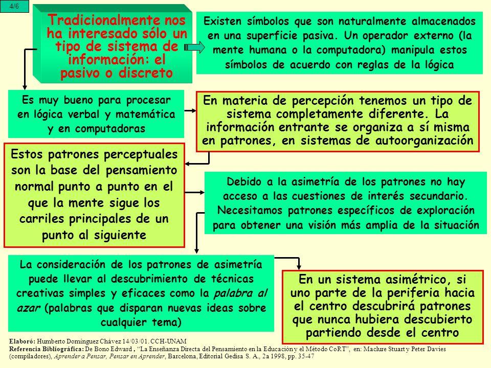 Tradicionalmente nos ha interesado sólo un tipo de sistema de información: el pasivo o discreto Existen símbolos que son naturalmente almacenados en u