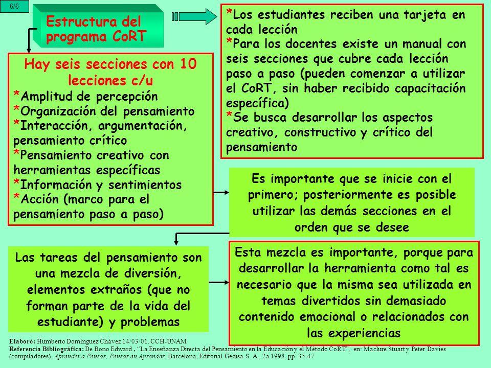 Estructura del programa CoRT * Los estudiantes reciben una tarjeta en cada lección * Para los docentes existe un manual con seis secciones que cubre c