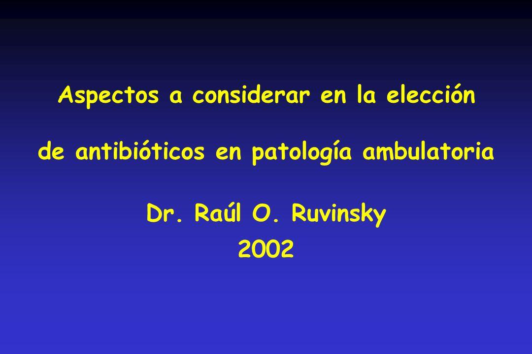 Susceptibilidad a penicilina de las cepas de S.