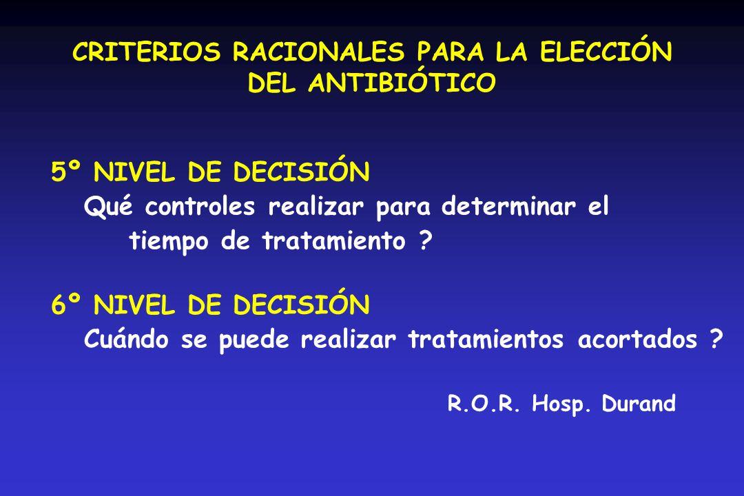 R espuesta a penicilina de neumonias causadas por S treptococcus pneumoniae resistentes vs.