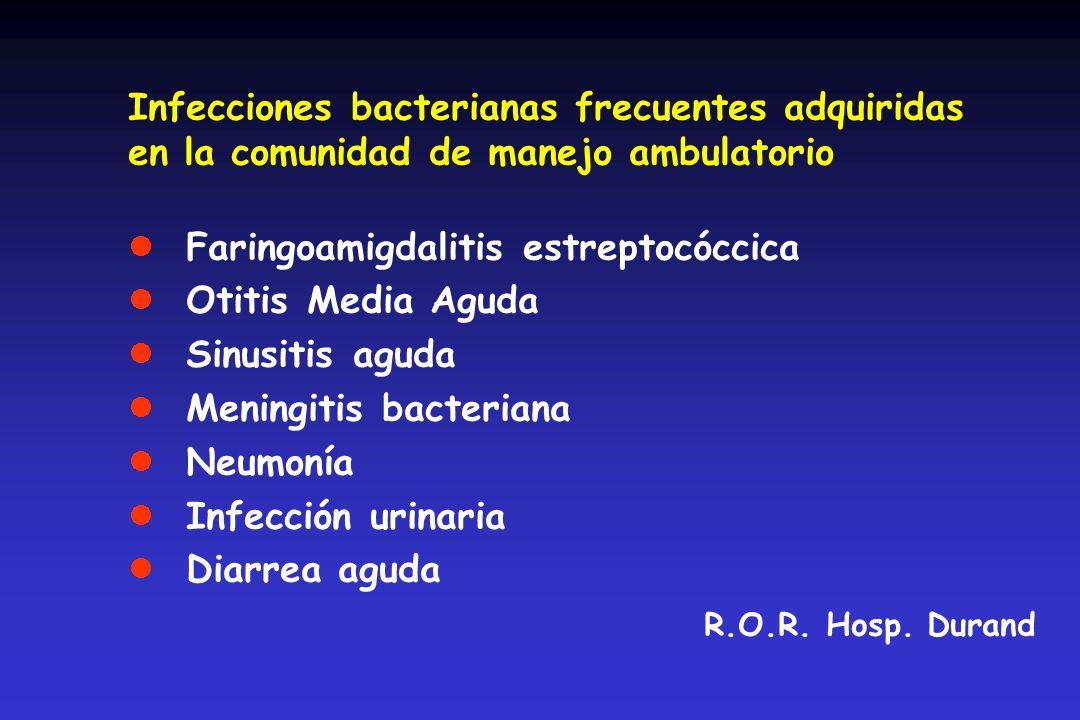 Sinusitis: tratamiento Antibiótico electivo:amoxicilina 80-90 mg/Kg/día Alternativas: amoxicilina clavulánico - amoxicilina sulbactama cefuroxime - macrólidos: azitromicina 5 días claritromicina-roxitromicina Otros: debe tratarse la base alérgica La profilaxis antibiótica en casos recidivantes no demostró beneficios