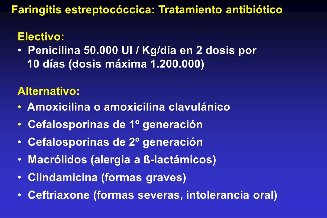 Antibióticos vendidos por farmacias para el tratamiento de Infecciones IRA en < 5 años - Santa Fe.