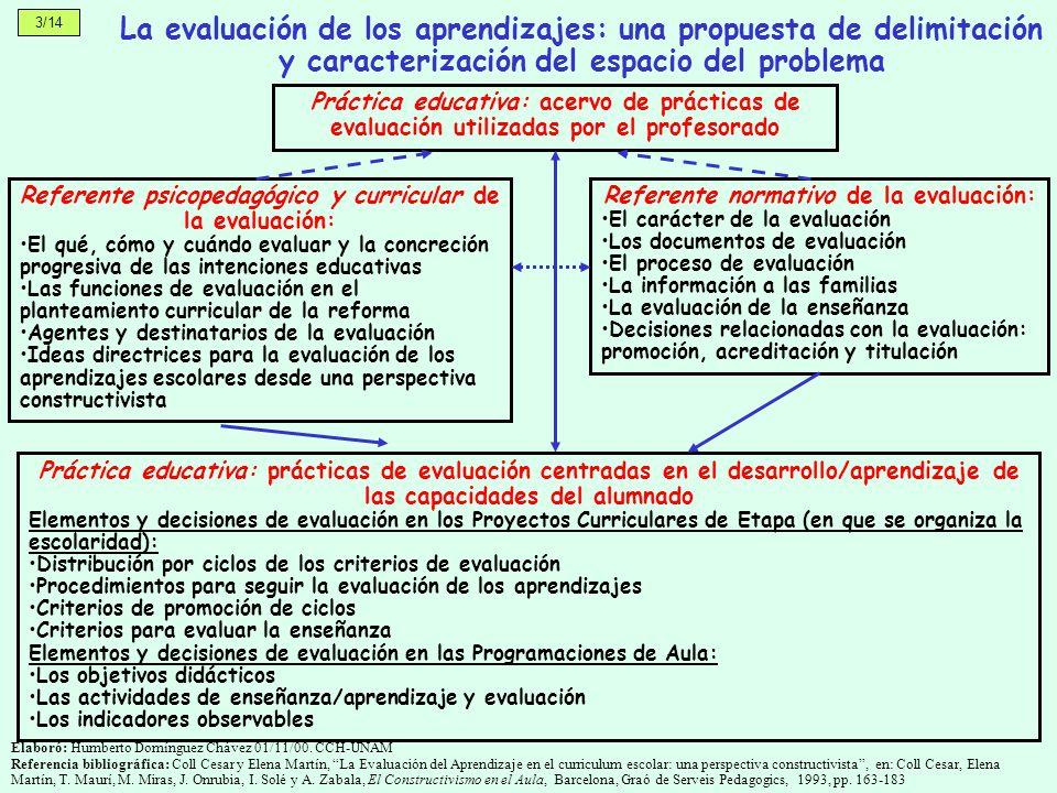 Práctica educativa: acervo de prácticas de evaluación utilizadas por el profesorado 3/14 Elaboró: Humberto Domínguez Chávez 01/11/00. CCH-UNAM Referen