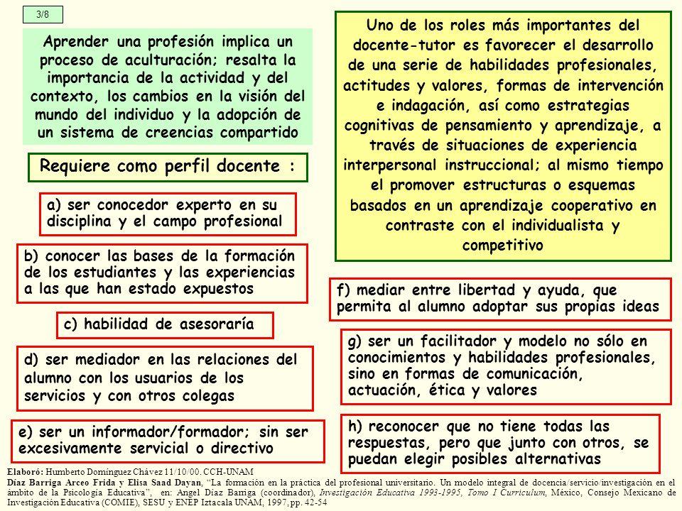 Los elementos procesuales centrales serán situaciones de interacción tutor- alumnos-instituciones, con roles definidos socioculturalmente.