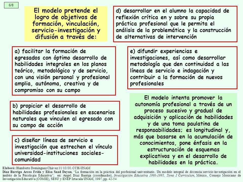 Proceso formativo 7/8 Elaboró: Humberto Domínguez Chávez 11/10/00.
