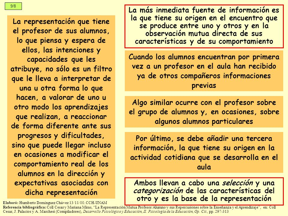 9/8 La más inmediata fuente de información es la que tiene su origen en el encuentro que se produce entre uno y otros y en la observación mutua directa de sus características y de su comportamiento Elaboró: Humberto Domínguez Chávez 13/11/00.