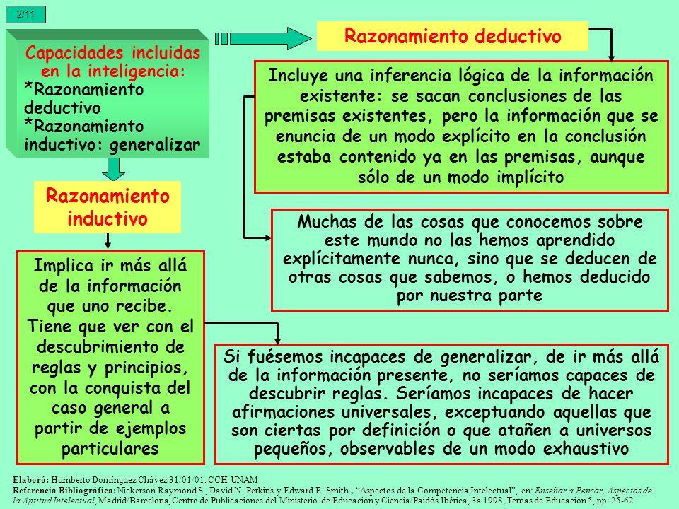 2/11 Capacidades incluidas en la inteligencia: * Razonamiento deductivo * Razonamiento inductivo: generalizar Incluye una inferencia lógica de la info