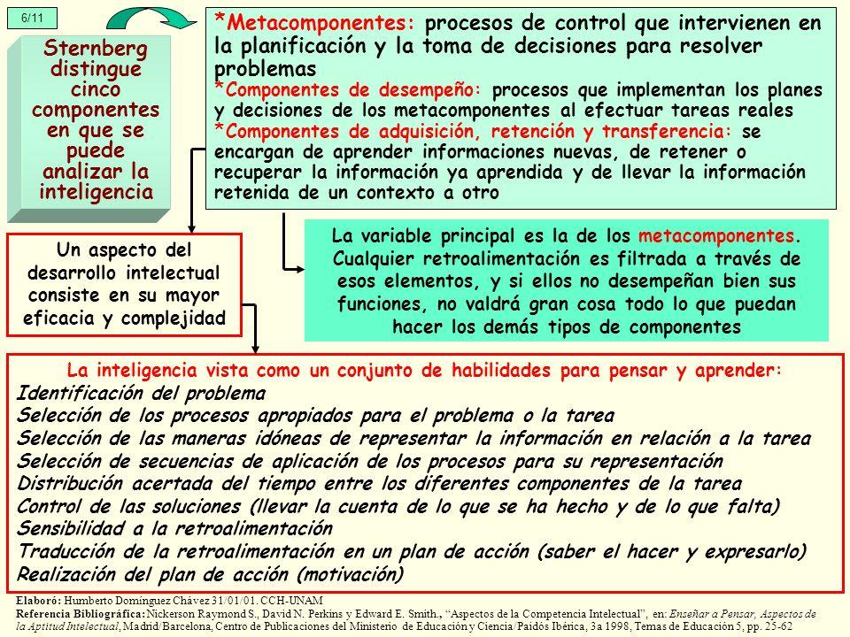 6/11 Sternberg distingue cinco componentes en que se puede analizar la inteligencia * Metacomponentes: procesos de control que intervienen en la plani