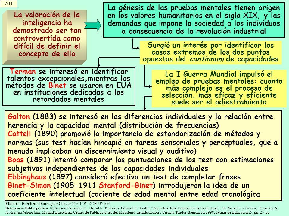 7/11 La génesis de las pruebas mentales tienen origen en los valores humanitarios en el siglo XIX, y las demandas que impone la sociedad a los individ