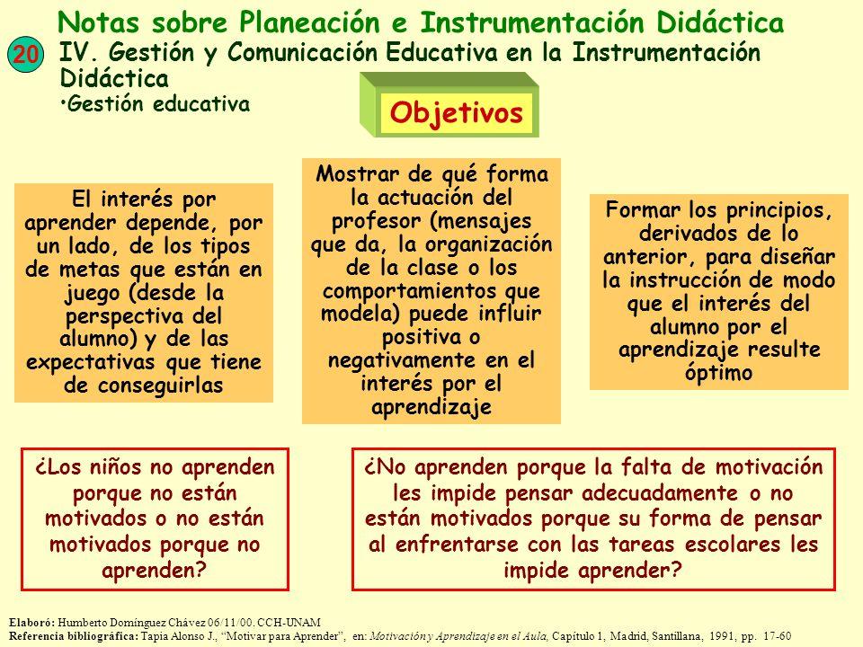 20 Notas sobre Planeación e Instrumentación Didáctica IV. Gestión y Comunicación Educativa en la Instrumentación Didáctica Gestión educativa Objetivos